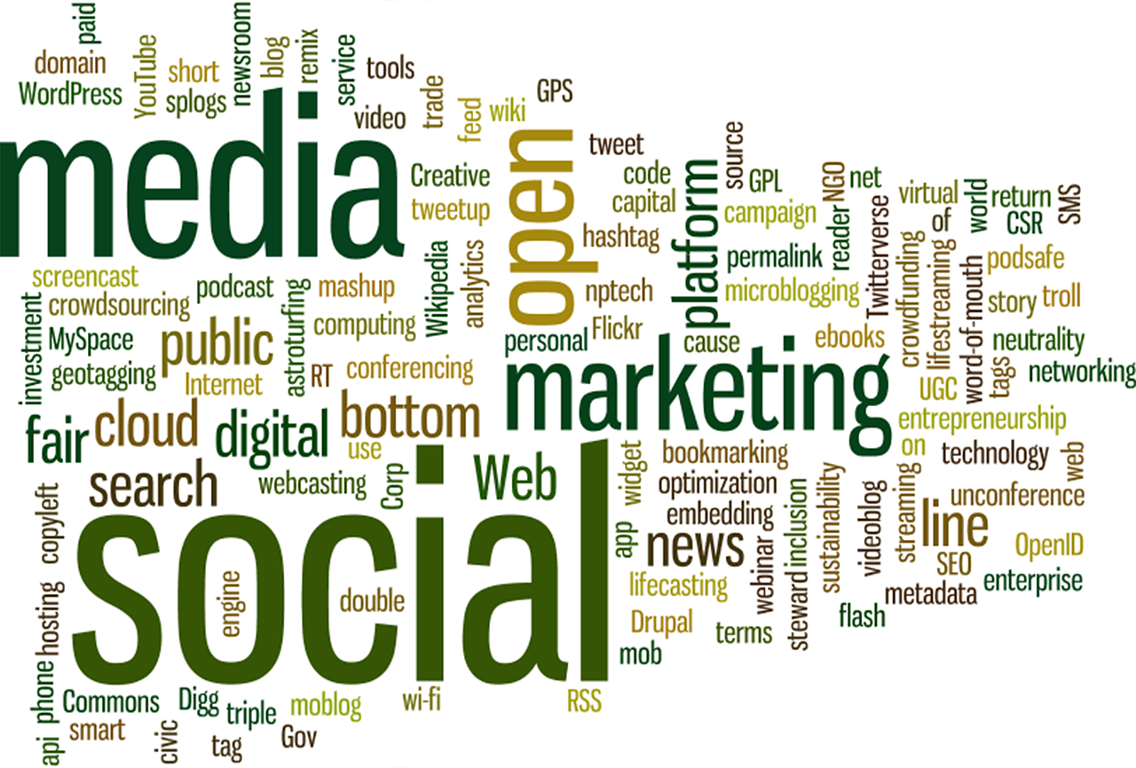 Online Advertising Is Important For Your Business