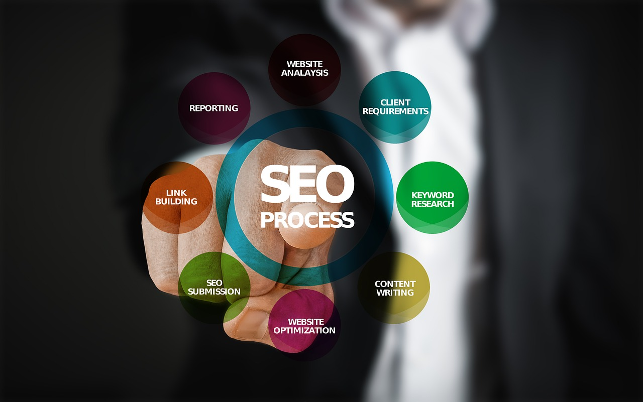 A Way To Get The Most Out Of Your Search Engine Optimization Strategy
